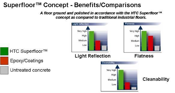 K & J Concrete Polishing, Inc